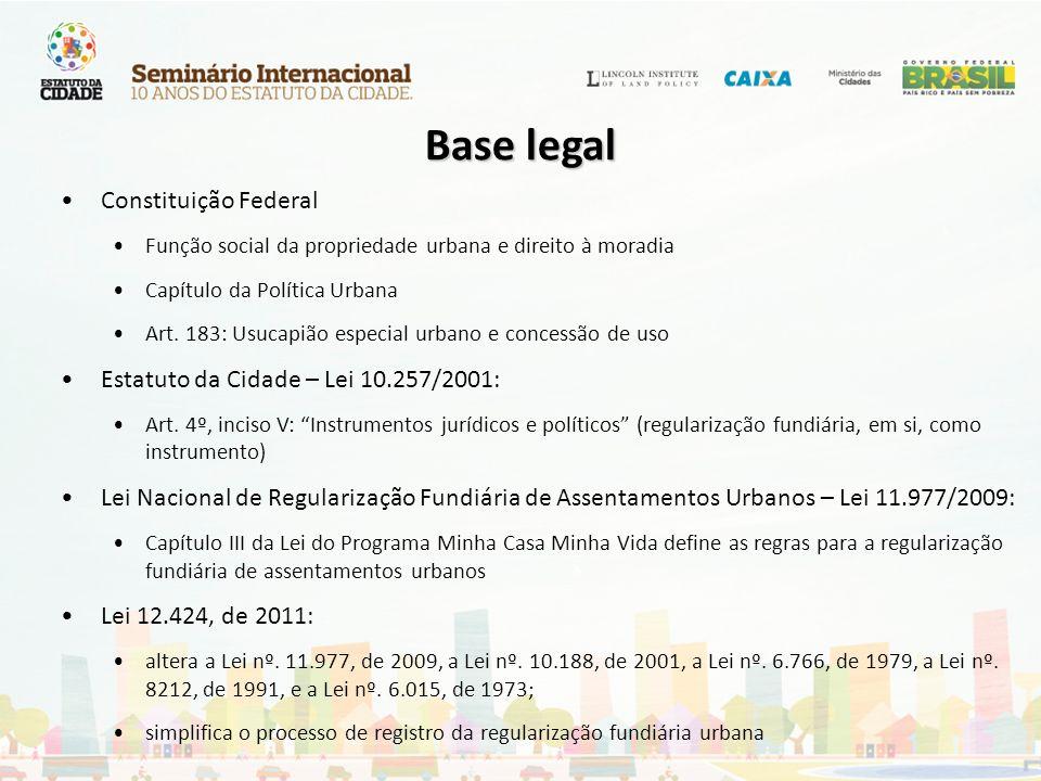 Base legal Constituição Federal Função social da propriedade urbana e direito à moradia Capítulo da Política Urbana Art. 183: Usucapião especial urban