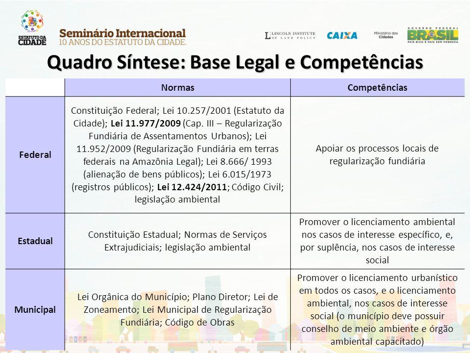 NormasCompetências Federal Constituição Federal; Lei 10.257/2001 (Estatuto da Cidade); Lei 11.977/2009 (Cap. III – Regularização Fundiária de Assentam
