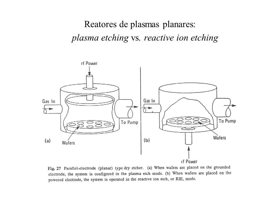 Reatores de plasmas planares: plasma etching vs. reactive ion etching