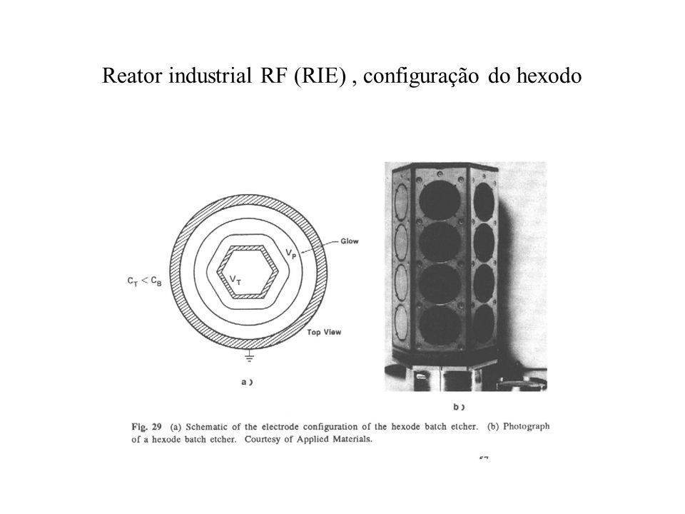 Reator industrial RF (RIE), configuração do hexodo