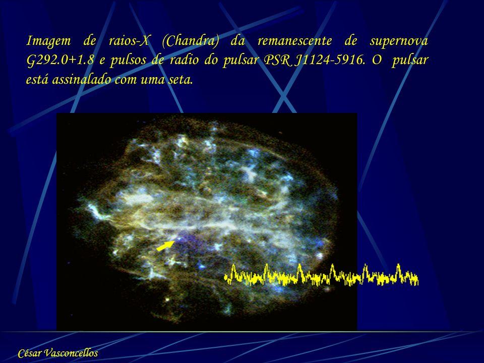 Imagem de raios-X (Chandra) da remanescente de supernova G292.0+1.8 e pulsos de radio do pulsar PSR J1124-5916. O pulsar está assinalado com uma seta.