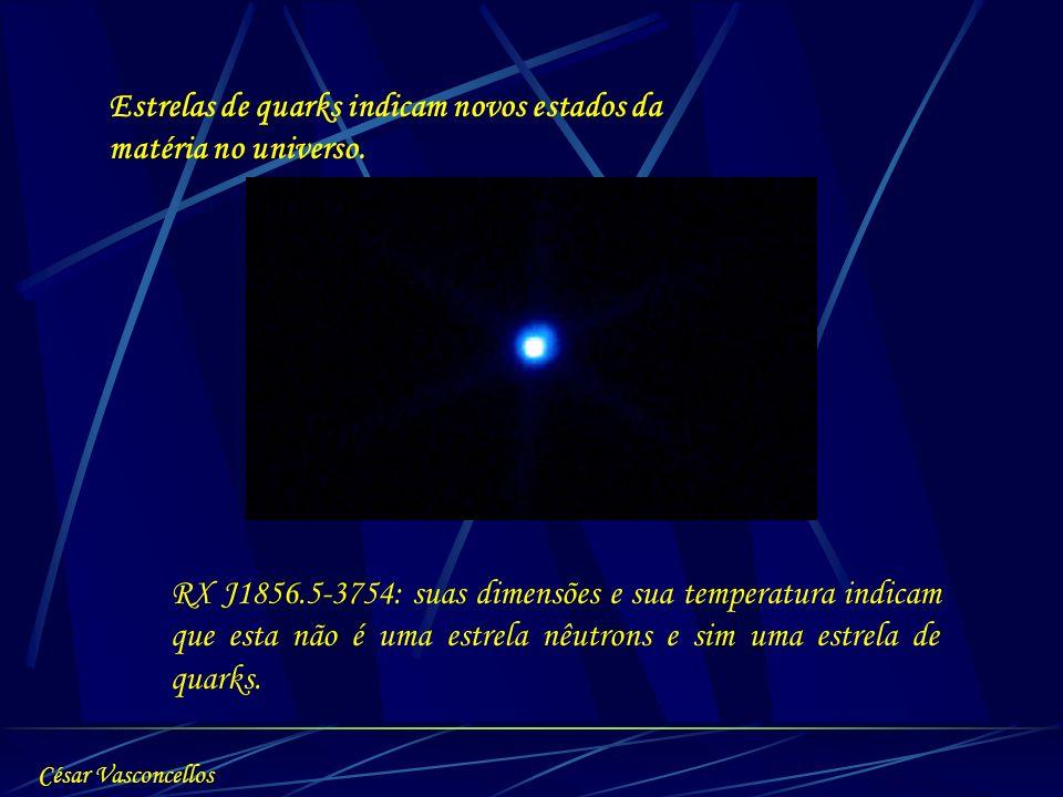 Estrelas de quarks indicam novos estados da matéria no universo. RX J1856.5-3754: suas dimensões e sua temperatura indicam que esta não é uma estrela
