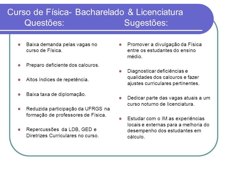 Curso de Física- Bacharelado & Licenciatura Questões: Sugestões: Baixa demanda pelas vagas no curso de Física.