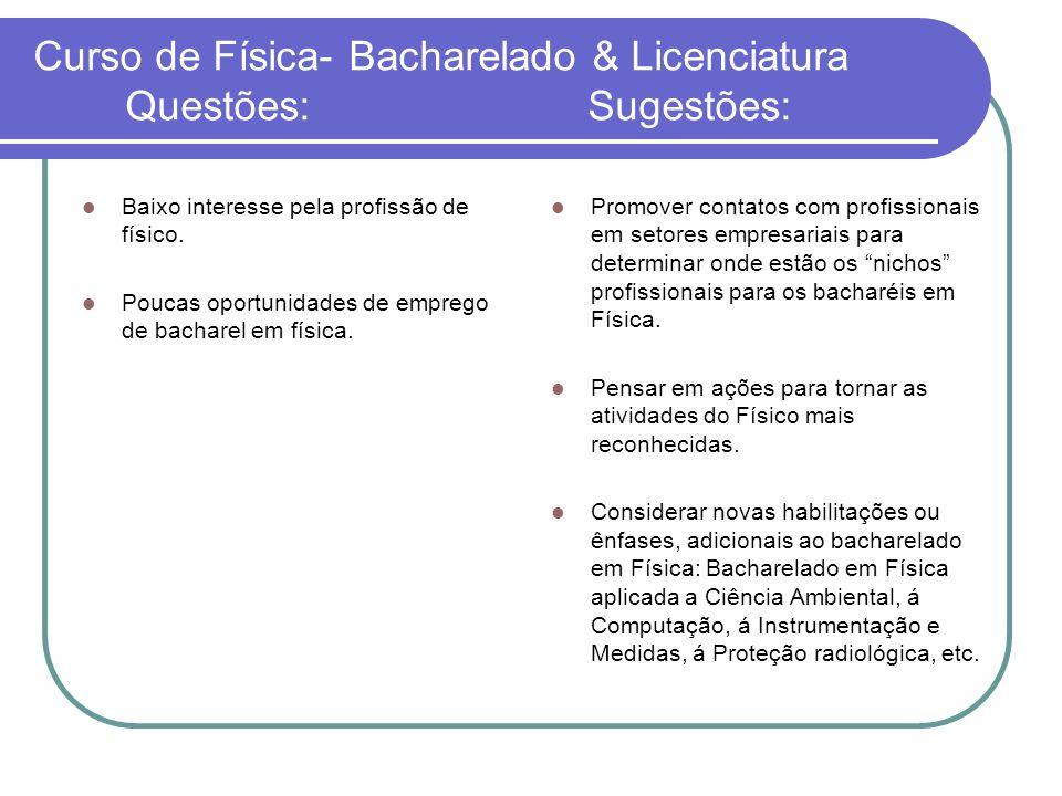 Curso de Física- Bacharelado & Licenciatura Questões: Sugestões: Baixo interesse pela profissão de físico.