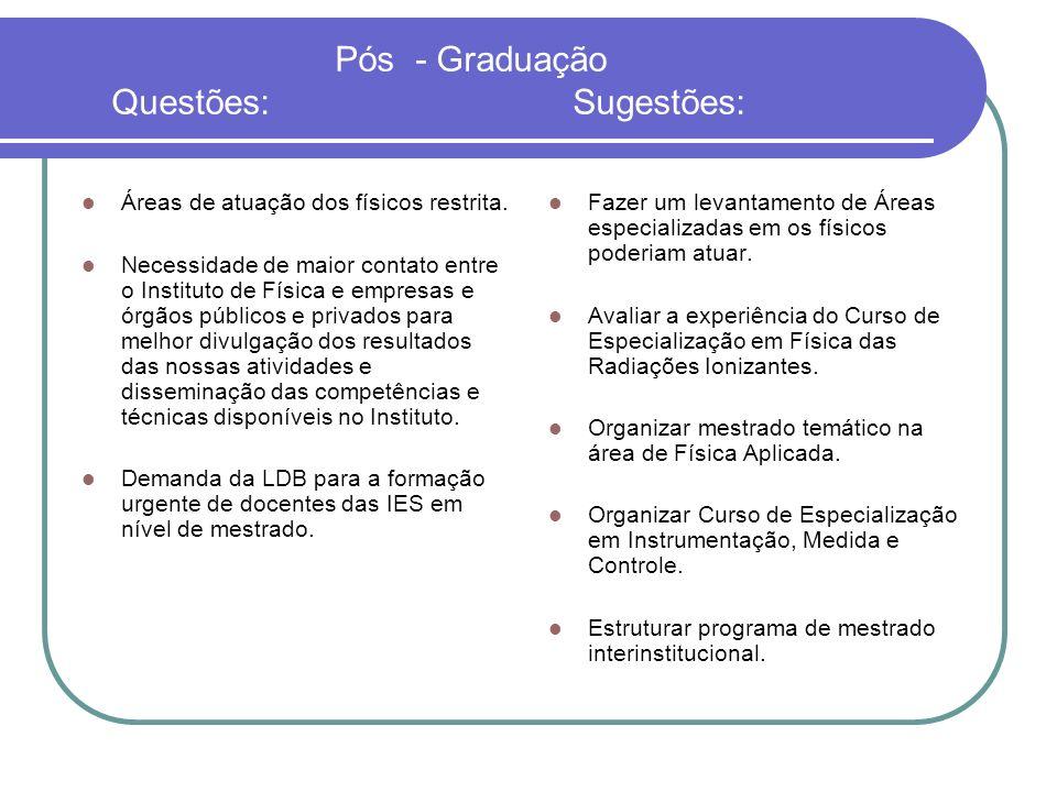 Pós - Graduação Questões: Sugestões: Áreas de atuação dos físicos restrita.
