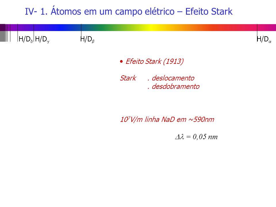 IV- 1. Átomos em um campo elétrico – Efeito Stark H/D H/D H/D H/D Efeito Stark (1913) Stark. deslocamento. desdobramento 10 7 V/m linha NaD em ~590nm