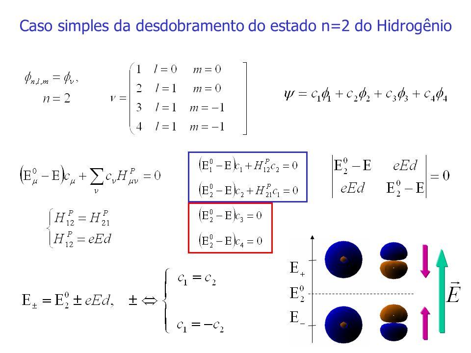 Caso simples da desdobramento do estado n=2 do Hidrogênio