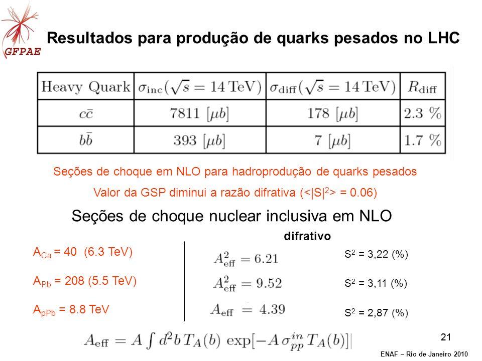 21 Seções de choque nuclear inclusiva em NLO A Ca = 40 (6.3 TeV) A Pb = 208 (5.5 TeV) A pPb = 8.8 TeV Resultados para produção de quarks pesados no LHC Seções de choque em NLO para hadroprodução de quarks pesados Valor da GSP diminui a razão difrativa ( = 0.06) ENAF – Rio de Janeiro 2010 difrativo S 2 = 3,22 (%) S 2 = 3,11 (%) S 2 = 2,87 (%)