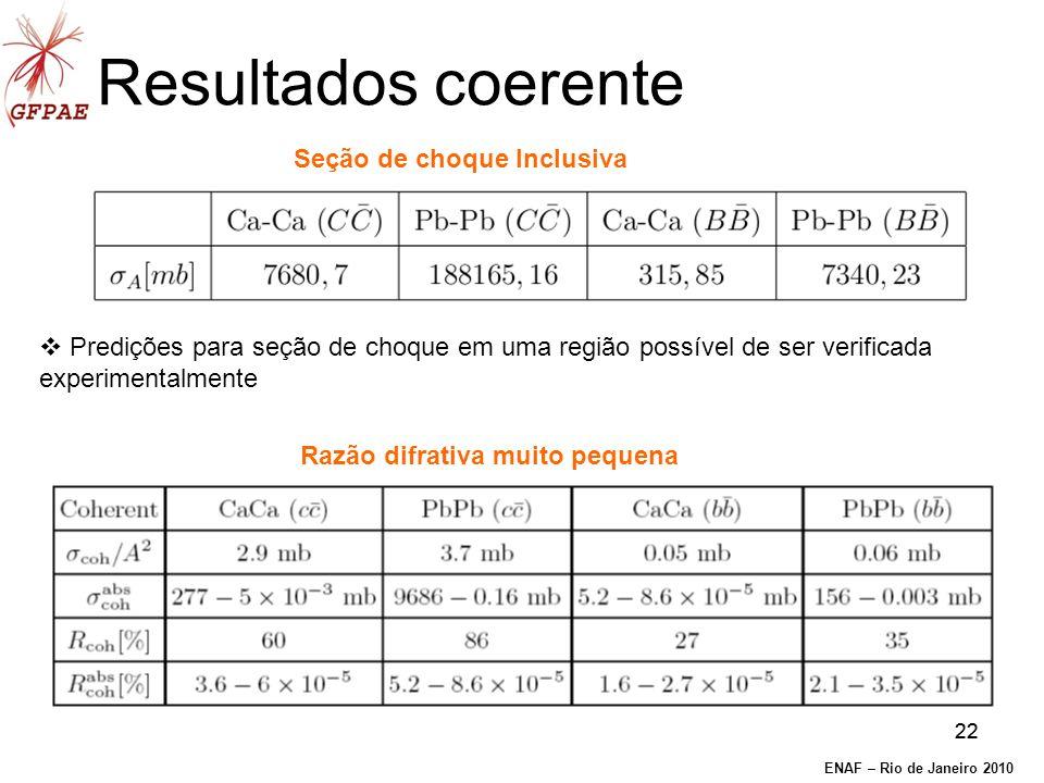 22 Resultados coerente Predições para seção de choque em uma região possível de ser verificada experimentalmente Razão difrativa muito pequena ENAF – Rio de Janeiro 2010 Seção de choque Inclusiva