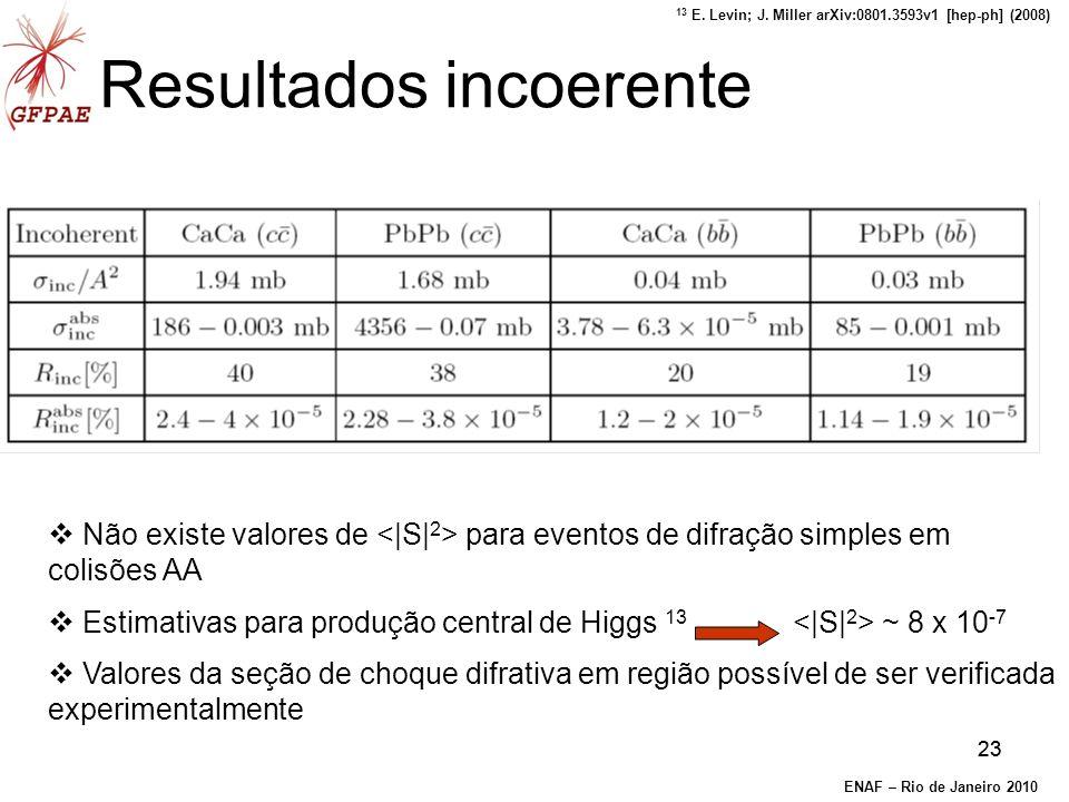23 Resultados incoerente Não existe valores de para eventos de difração simples em colisões AA Estimativas para produção central de Higgs 13 ~ 8 x 10 -7 Valores da seção de choque difrativa em região possível de ser verificada experimentalmente ENAF – Rio de Janeiro 2010 13 E.