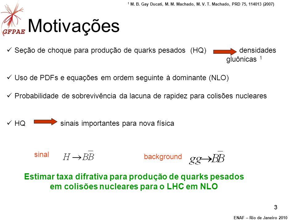 33 Seção de choque para produção de quarks pesados (HQ) densidades gluônicas 1 Uso de PDFs e equações em ordem seguinte à dominante (NLO) Probabilidade de sobrevivência da lacuna de rapidez para colisões nucleares HQ sinais importantes para nova física Motivações sinal background Estimar taxa difrativa para produção de quarks pesados em colisões nucleares para o LHC em NLO ENAF – Rio de Janeiro 2010 1 M.