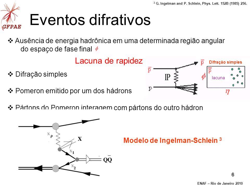 66 Ausência de energia hadrônica em uma determinada região angular do espaço de fase final Difração simples Pomeron emitido por um dos hádrons Pártons do Pomeron interagem com pártons do outro hádron Eventos difrativos Modelo de Ingelman-Schlein 3 Difração simples lacuna Lacuna de rapidez ENAF – Rio de Janeiro 2010 3 G.