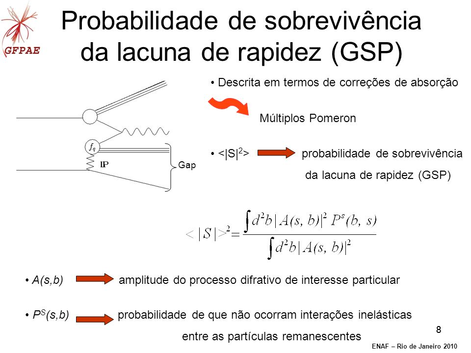 88 Gap Descrita em termos de correções de absorção Múltiplos Pomeron probabilidade de sobrevivência da lacuna de rapidez (GSP) A(s,b) amplitude do processo difrativo de interesse particular P S (s,b) probabilidade de que não ocorram interações inelásticas entre as partículas remanescentes Probabilidade de sobrevivência da lacuna de rapidez (GSP) ENAF – Rio de Janeiro 2010