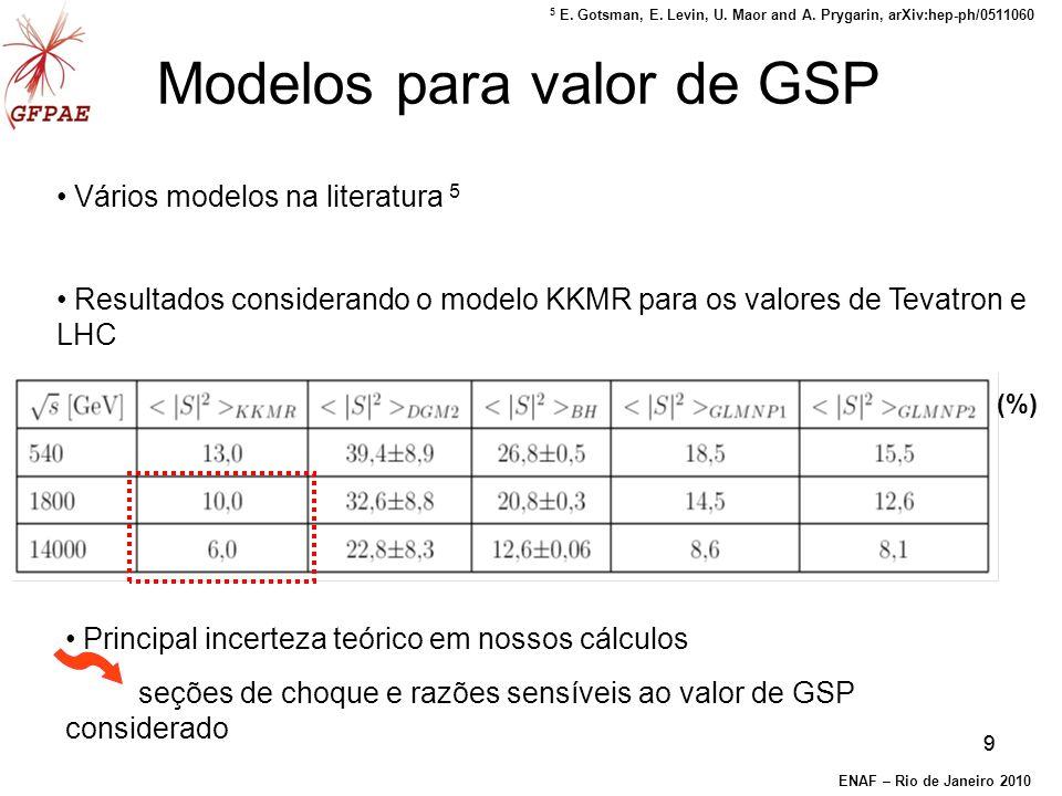 99 Vários modelos na literatura 5 Resultados considerando o modelo KKMR para os valores de Tevatron e LHC Modelos para valor de GSP Principal incerteza teórico em nossos cálculos seções de choque e razões sensíveis ao valor de GSP considerado (%) ENAF – Rio de Janeiro 2010 5 E.