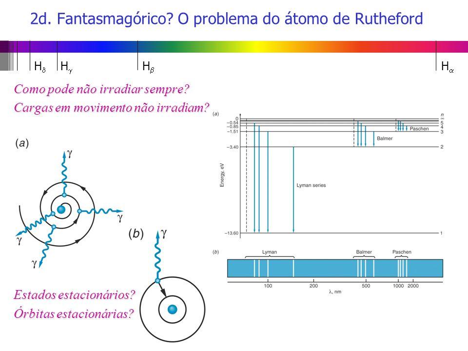 2d. Fantasmagórico. O problema do átomo de Rutheford H H H H Como pode não irradiar sempre.