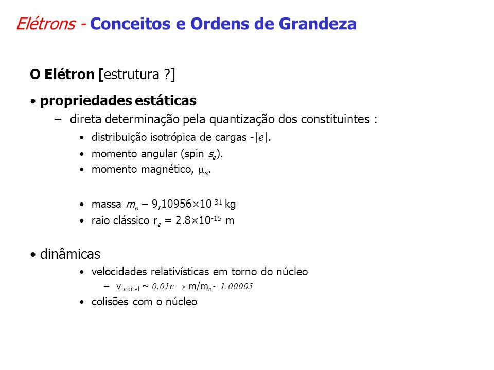 Elétrons - Conceitos e Ordens de Grandeza O Elétron [estrutura ] propriedades estáticas –direta determinação pela quantização dos constituintes : distribuição isotrópica de cargas -| e |.
