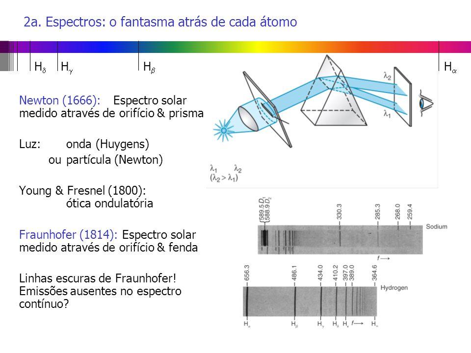 2a. Espectros: o fantasma atrás de cada átomo Newton (1666): Espectro solar medido através de orifício & prisma Luz: onda (Huygens) oupartícula (Newto