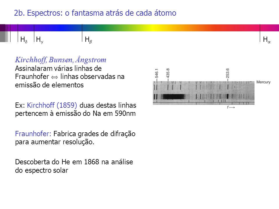 2b. Espectros: o fantasma atrás de cada átomo Kirchhoff, Bunsen, Ångstrom Kirchhoff, Bunsen, Ångstrom Assinalaram várias linhas de Fraunhofer linhas o