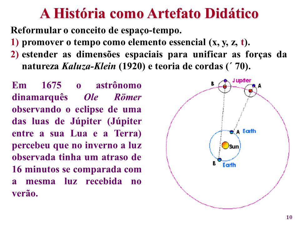 10 A História como Artefato Didático Em 1675 o astrônomo dinamarquês Ole Römer observando o eclipse de uma das luas de Júpiter (Júpiter entre a sua Lu