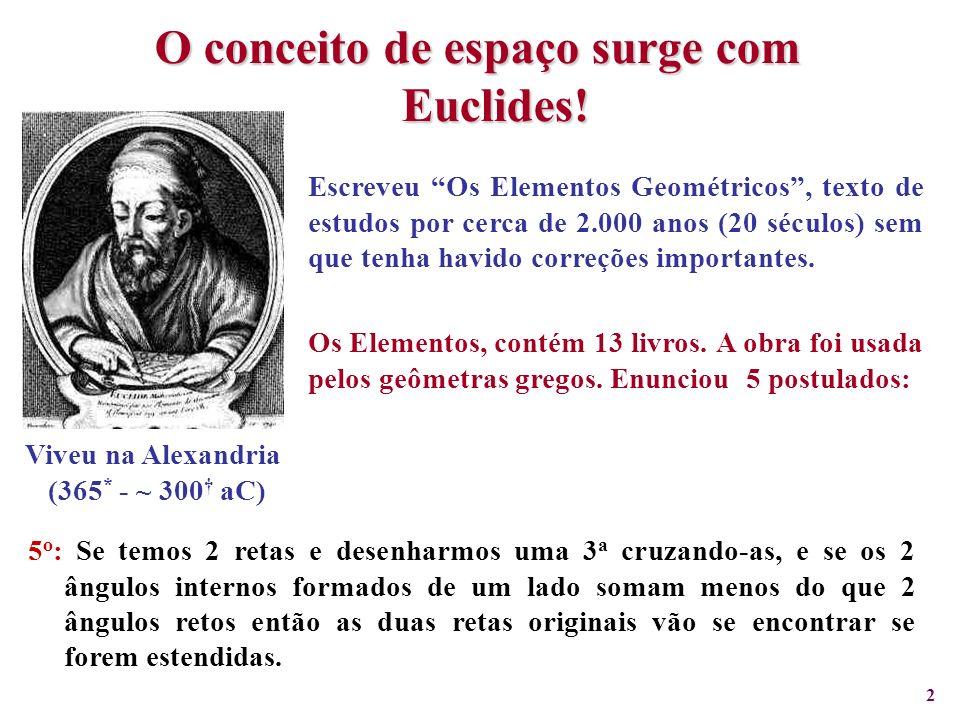 2 Viveu na Alexandria (365 * - ~ 300 aC) O conceito de espaço surge com Euclides! 5 o : Se temos 2 retas e desenharmos uma 3 a cruzando-as, e se os 2