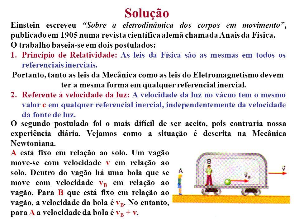23 Solução Einstein escreveu Sobre a eletrodinâmica dos corpos em movimento, publicado em 1905 numa revista científica alemã chamada Anais da Física.