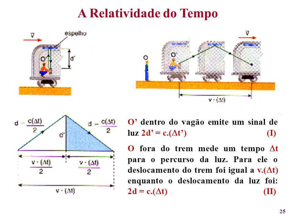 25 O fora do trem mede um tempo t para o percurso da luz. Para ele o deslocamento do trem foi igual a v.( t) enquanto o deslocamento da luz foi: 2d =