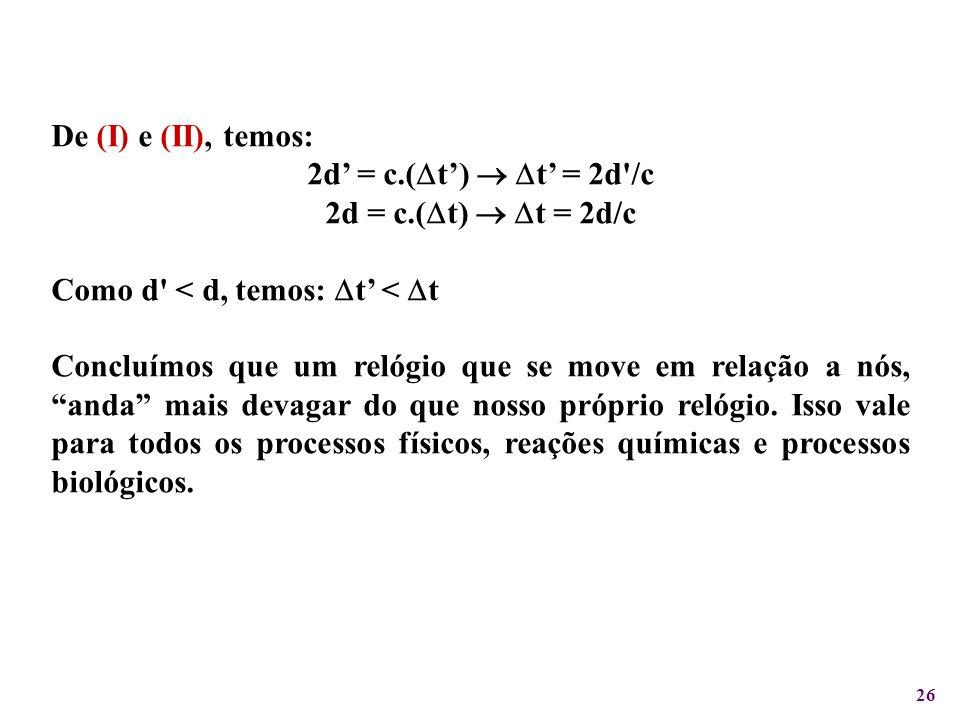 26 De (I) e (II), temos: 2d = c.( t) t = 2d'/c 2d = c.( t) t = 2d/c Como d' < d, temos: t < t Concluímos que um relógio que se move em relação a nós,