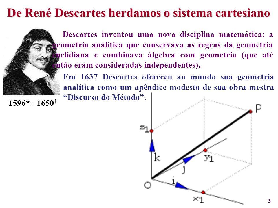 3 1596* - 1650 De René Descartes herdamos o sistema cartesiano Em 1637 Descartes ofereceu ao mundo sua geometria analítica como um apêndice modesto de