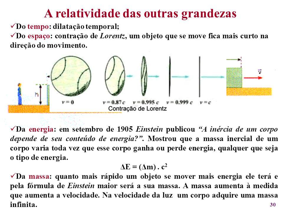30 A relatividade das outras grandezas Do tempo: dilatação temporal; Do espaço: contração de Lorentz, um objeto que se move fica mais curto na direção