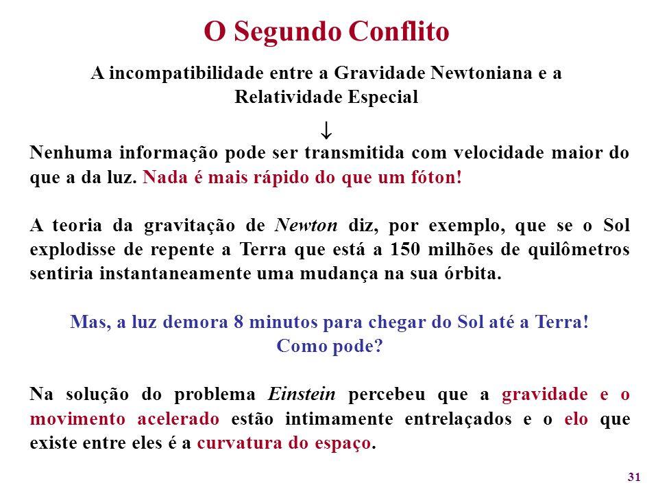 31 O Segundo Conflito A incompatibilidade entre a Gravidade Newtoniana e a Relatividade Especial Nenhuma informação pode ser transmitida com velocidad