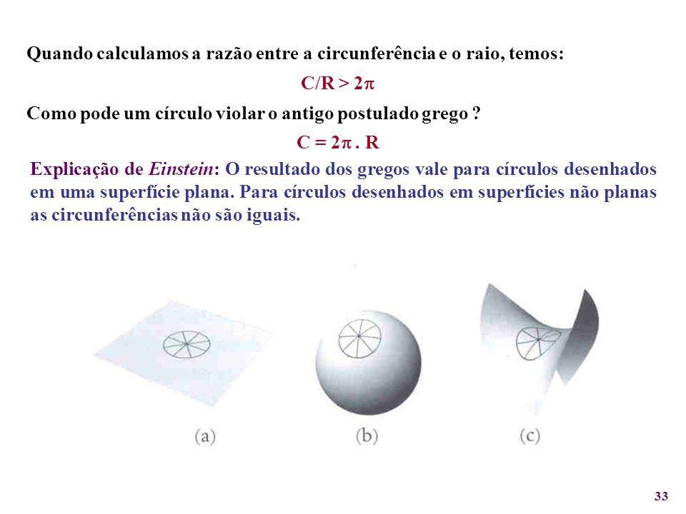 33 Quando calculamos a razão entre a circunferência e o raio, temos: C/R > 2 Como pode um círculo violar o antigo postulado grego ? C = 2. R Explicaçã