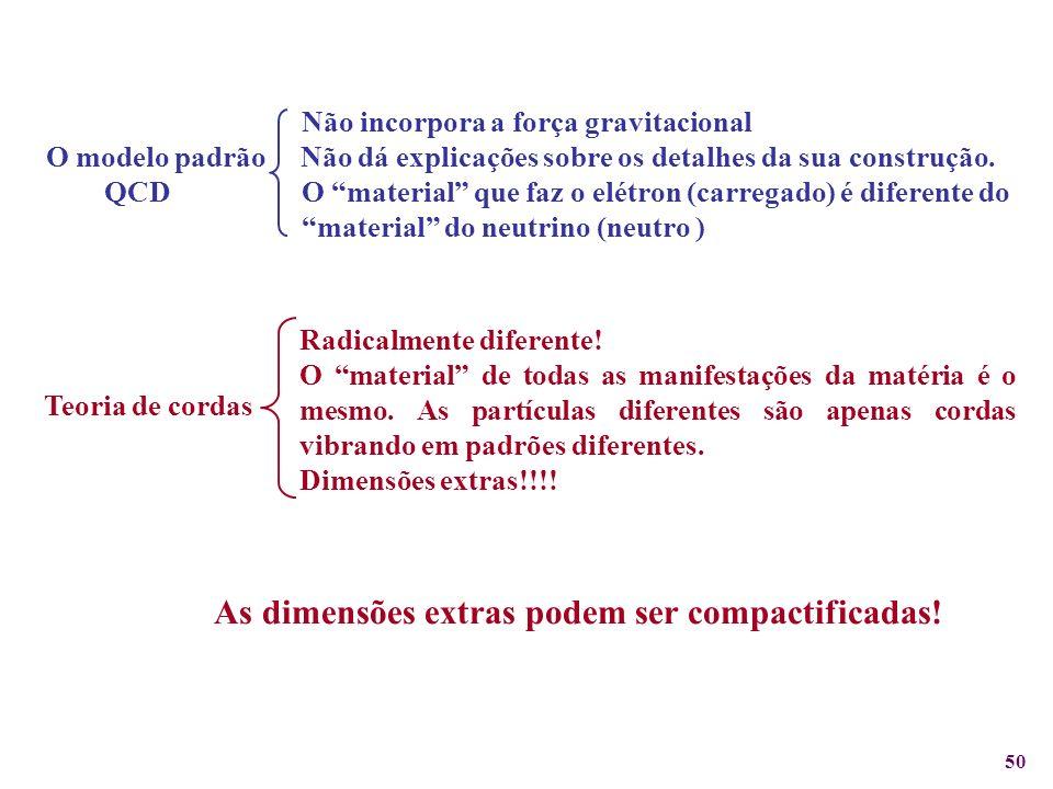 50 Não incorpora a força gravitacional O modelo padrão Não dá explicações sobre os detalhes da sua construção. QCD O material que faz o elétron (carre