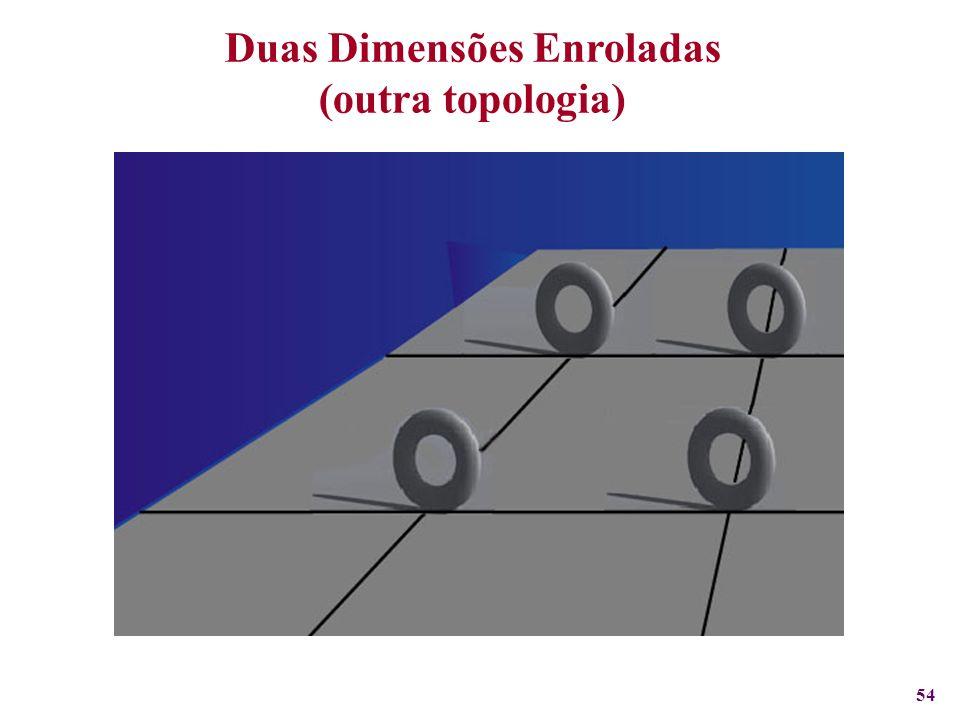 54 Duas Dimensões Enroladas (outra topologia)