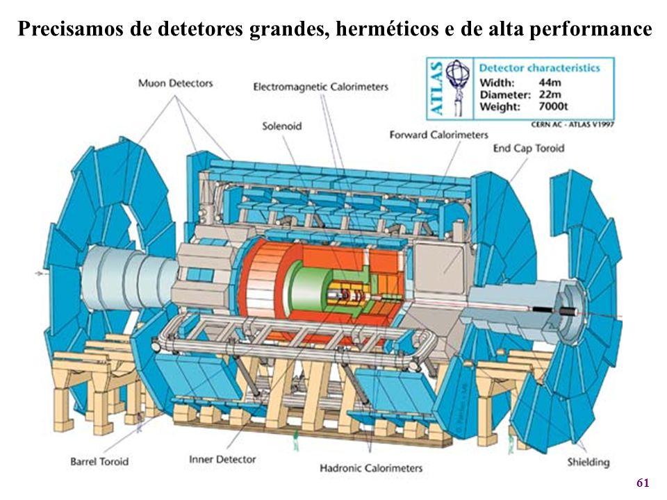 61 Precisamos de detetores grandes, herméticos e de alta performance