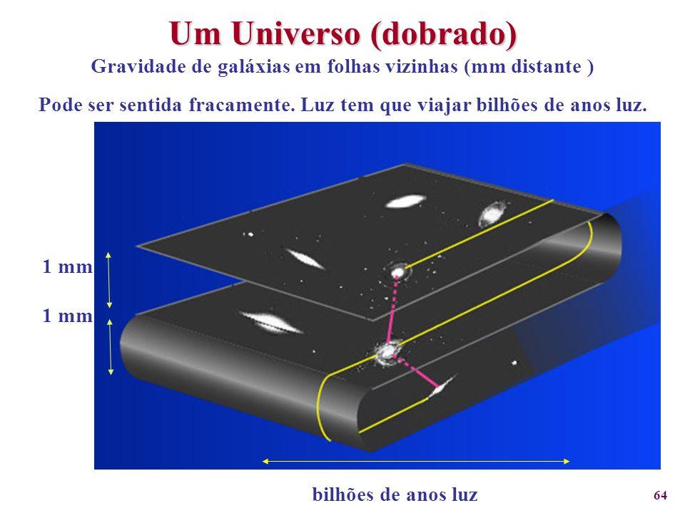 64 1 mm Um Universo (dobrado) Gravidade de galáxias em folhas vizinhas (mm distante ) Pode ser sentida fracamente. Luz tem que viajar bilhões de anos