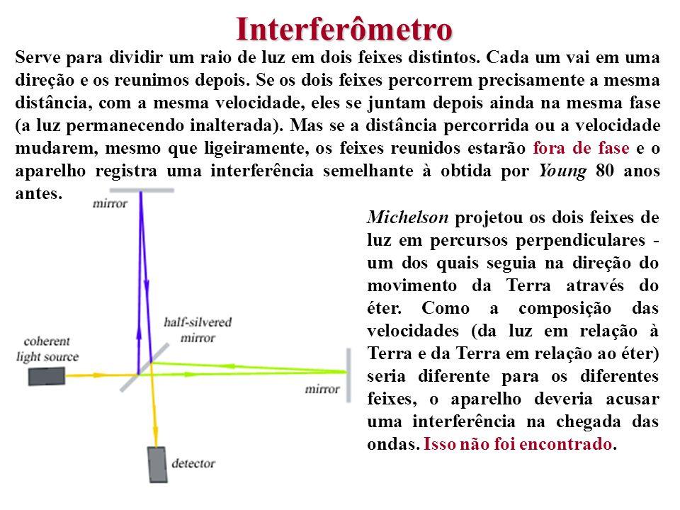 67 Serve para dividir um raio de luz em dois feixes distintos. Cada um vai em uma direção e os reunimos depois. Se os dois feixes percorrem precisamen