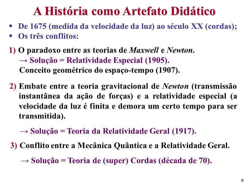 9 De 1675 (medida da velocidade da luz) ao século XX (cordas); Os três conflitos: 1)O paradoxo entre as teorias de Maxwell e Newton. Solução = Relativ