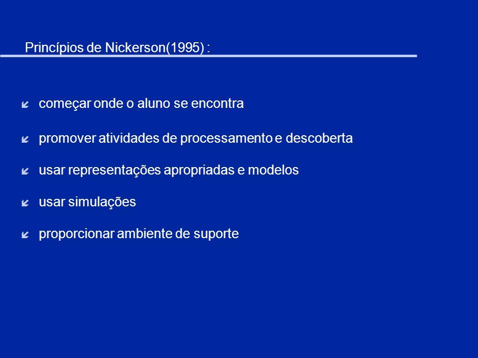 Princípios de Nickerson(1995) : í começar onde o aluno se encontra í promover atividades de processamento e descoberta í usar representações apropriad