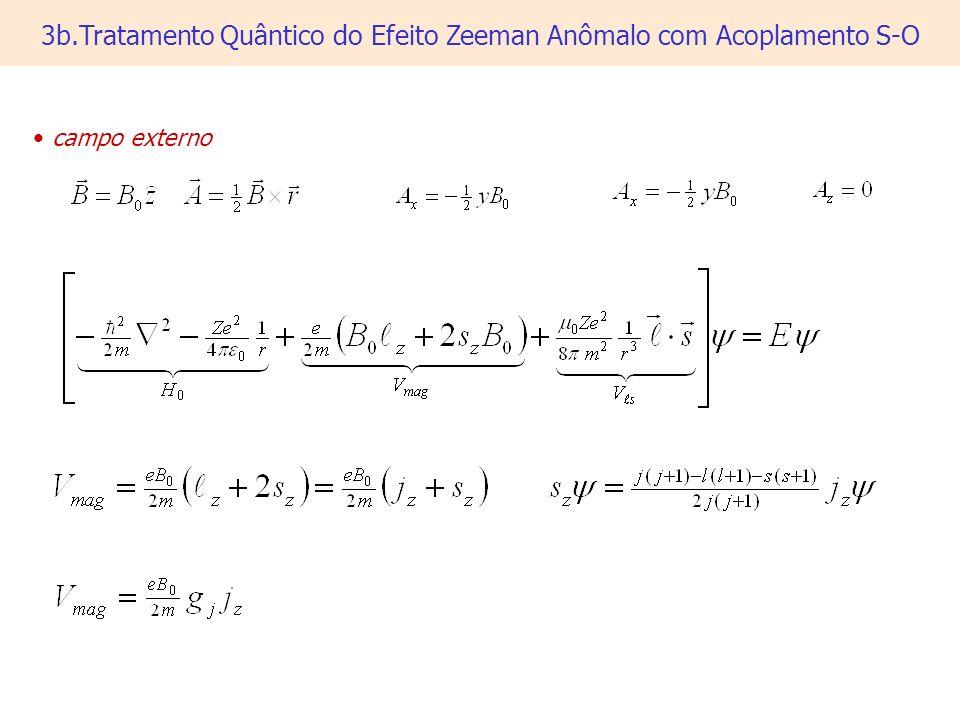 campo externo 3b.Tratamento Quântico do Efeito Zeeman Anômalo com Acoplamento S-O