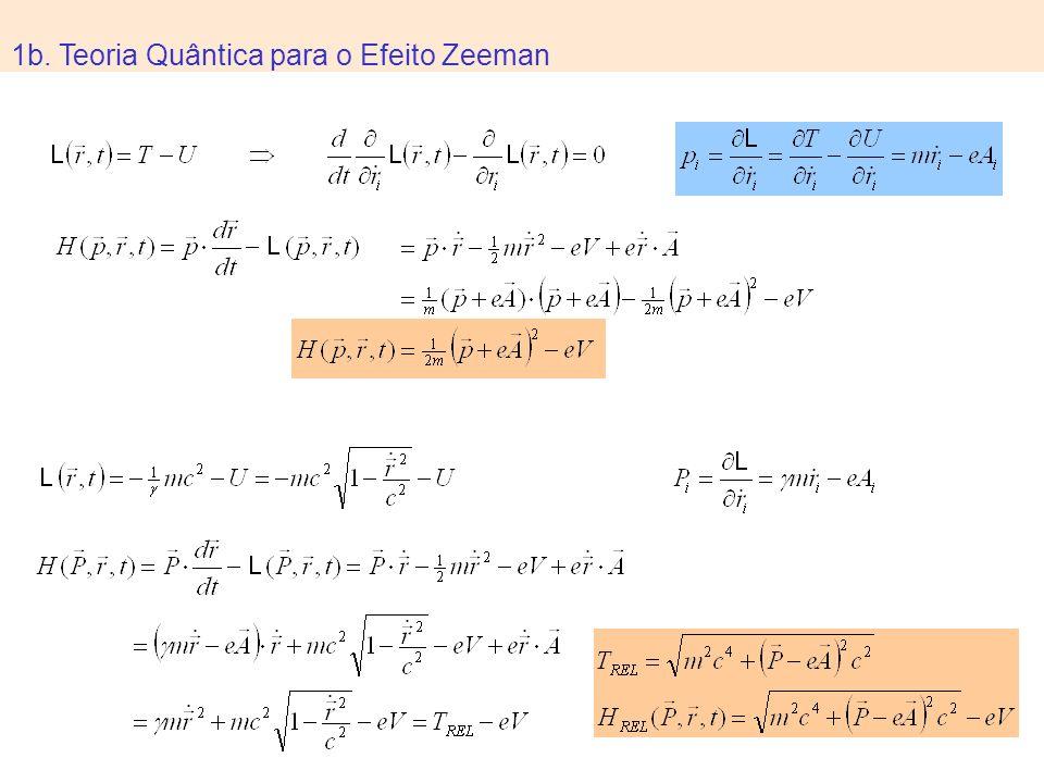 1c. Teoria Quântica para o Efeito Zeeman lei de Jordan