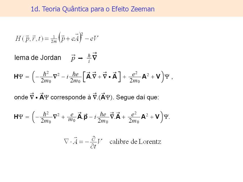 1d. Teoria Quântica para o Efeito Zeeman lema de Jordan