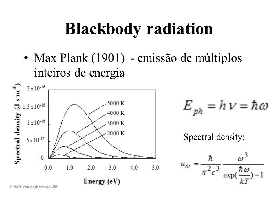 Blackbody radiation Max Plank (1901) - emissão de múltiplos inteiros de energia Spectral density: