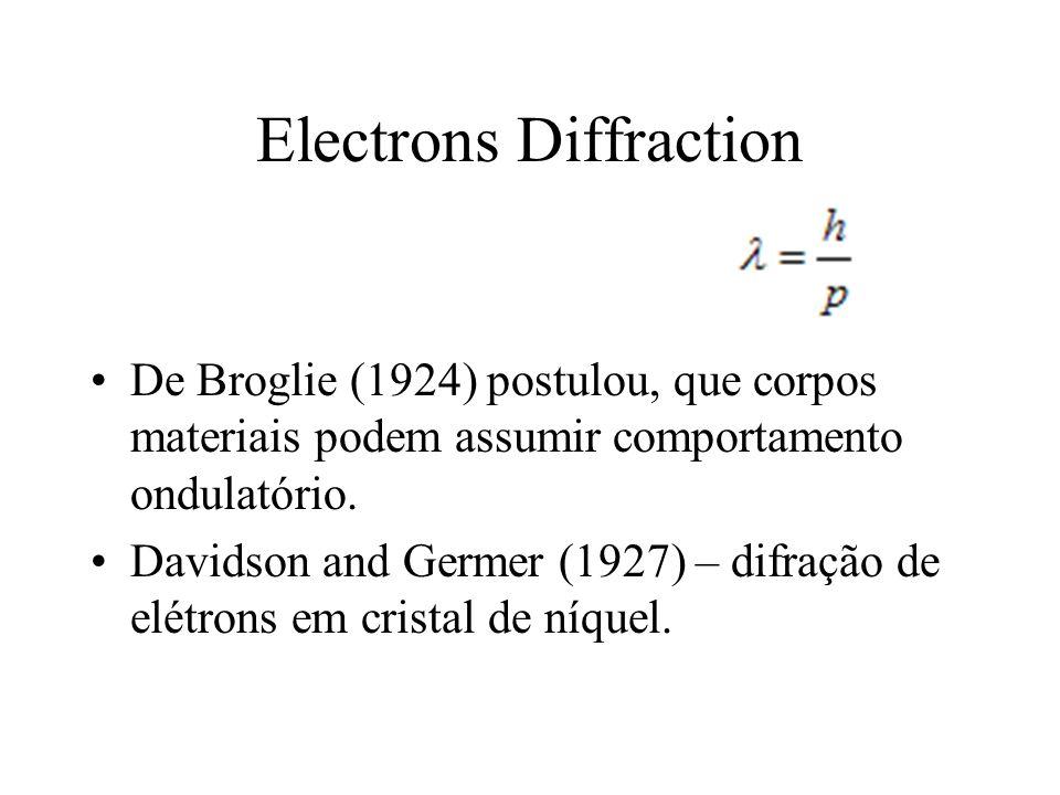 Electrons Diffraction De Broglie (1924) postulou, que corpos materiais podem assumir comportamento ondulatório. Davidson and Germer (1927) – difração