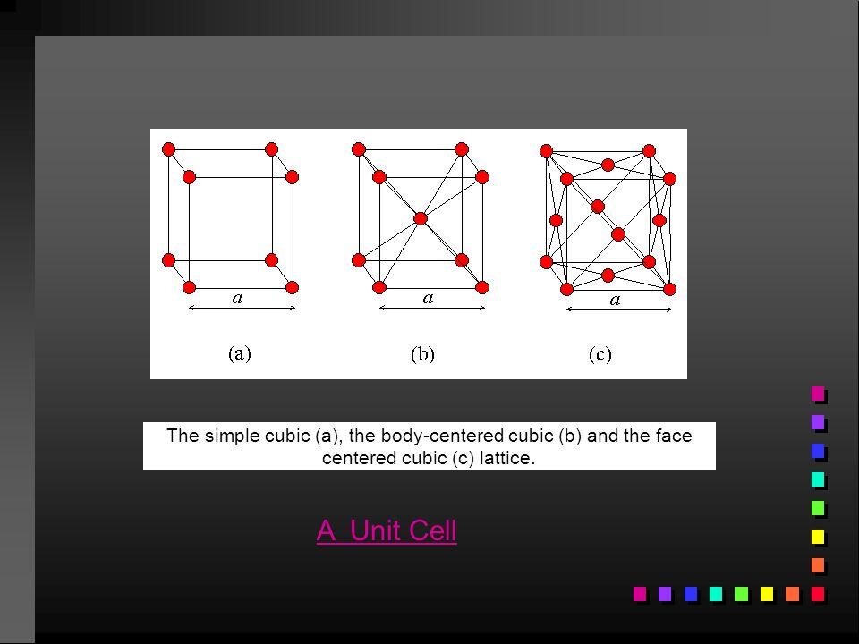 n n Célula Unitária: n n É o menor volume que por deslocamento nas três dimensões reproduz o sólido monocristalino. n n Bravais demonstrou que só pode