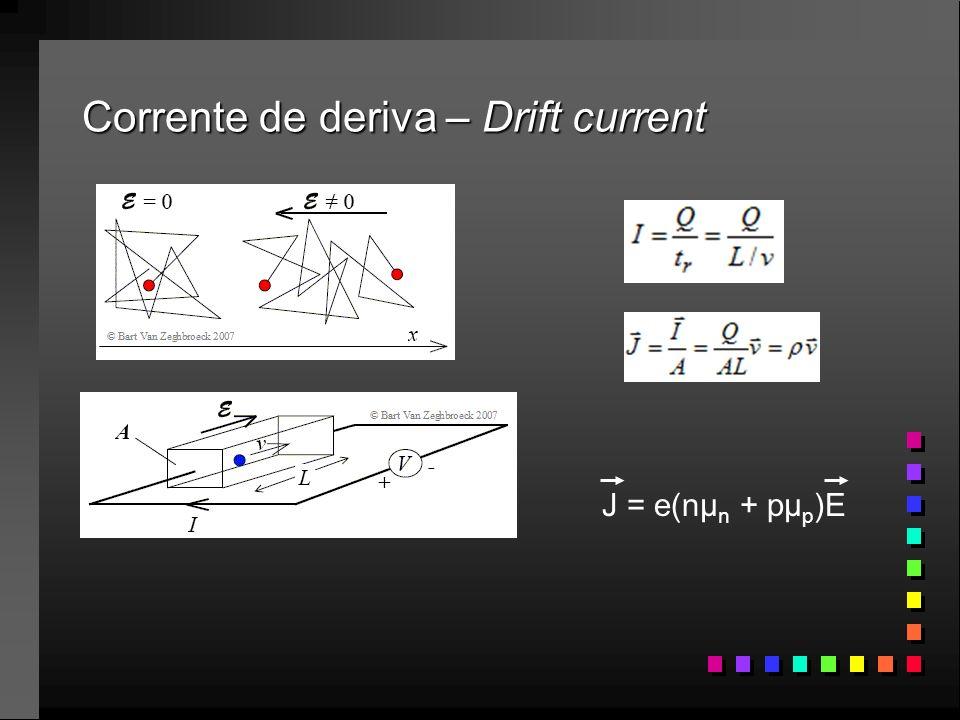 Movimento das partículas n Deriva das partículas n Difusão das partículas n Distribuição de Maxwell–Boltzmann