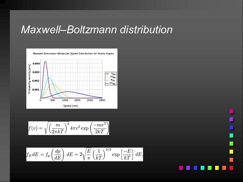 Corrente de difusão – Diffusion current n Fick's laws of diffusion 3D 1D
