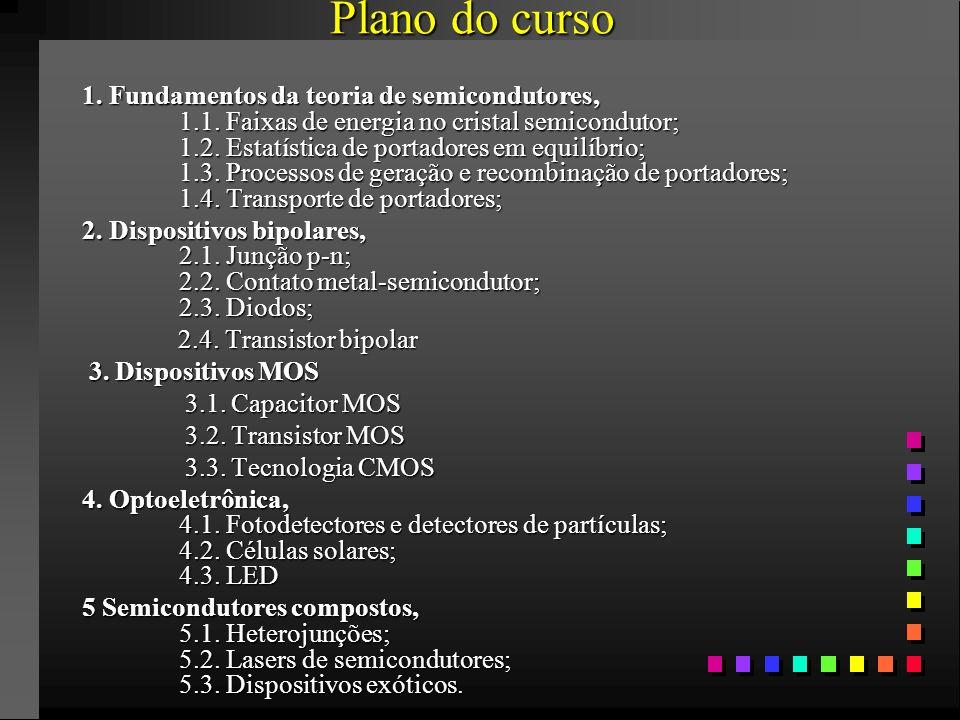 Plano do curso 1.Fundamentos da teoria de semicondutores, 1.1.