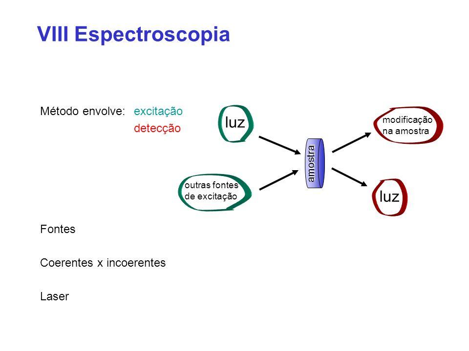VIII Espectroscopia Método envolve: excitação detecção Fontes Coerentes x incoerentes Laser luz modificação na amostra outras fontes de excitação amos
