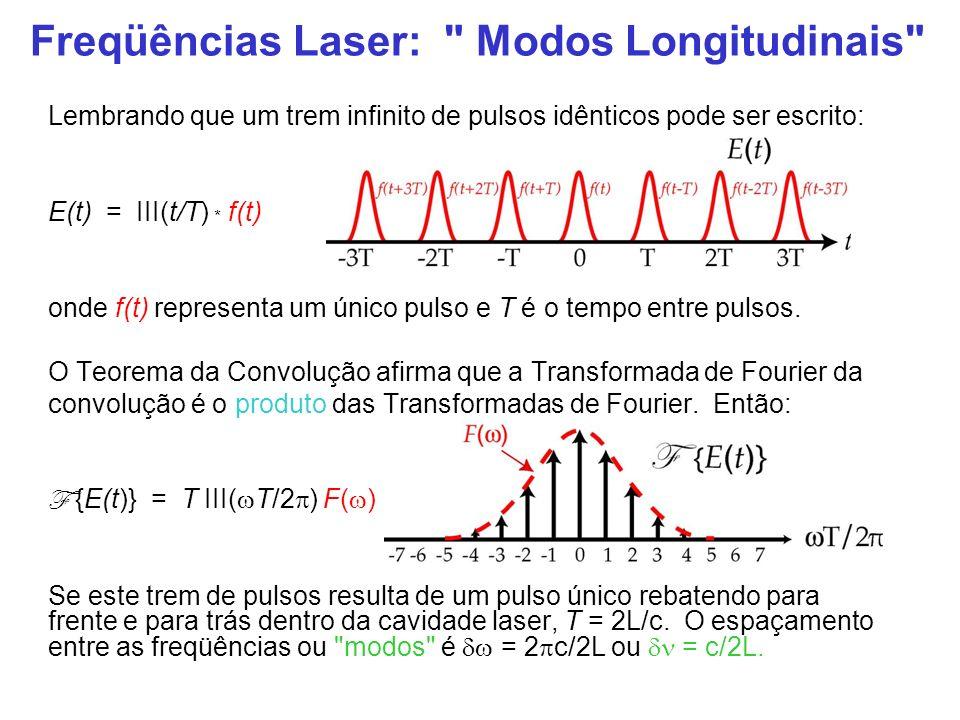 Freqüências Laser: