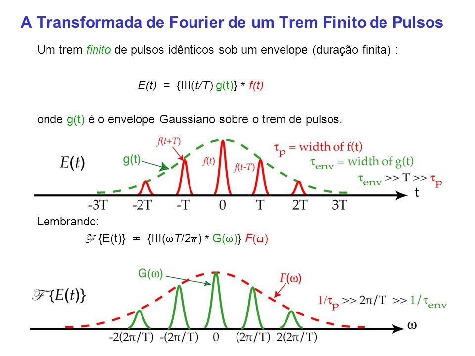 A Transformada de Fourier de um Trem Finito de Pulsos Um trem finito de pulsos idênticos sob um envelope (duração finita) : E(t) = {III(t/T) g(t)} * f